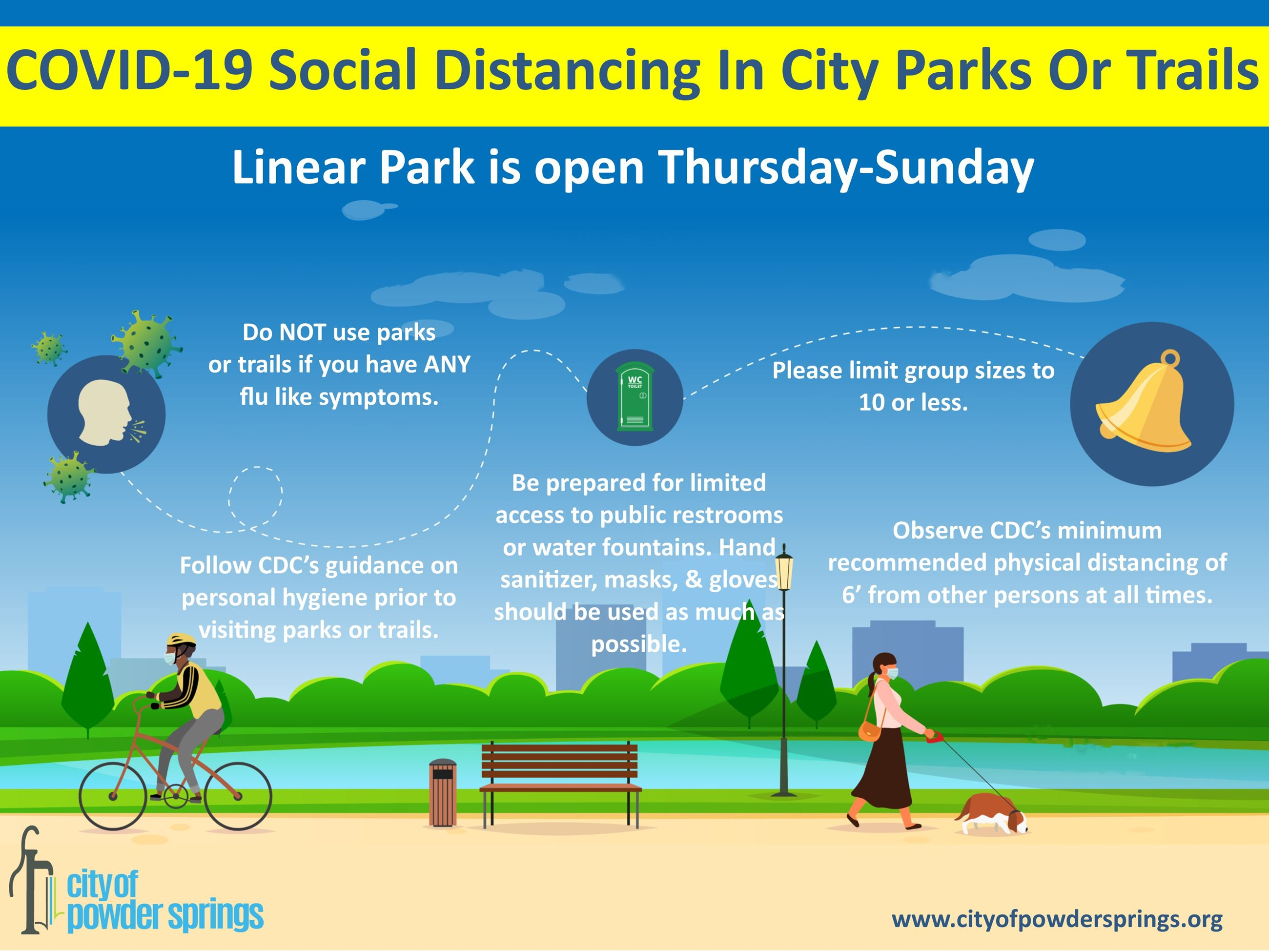 COVID-19 Parks Guideline Graphic